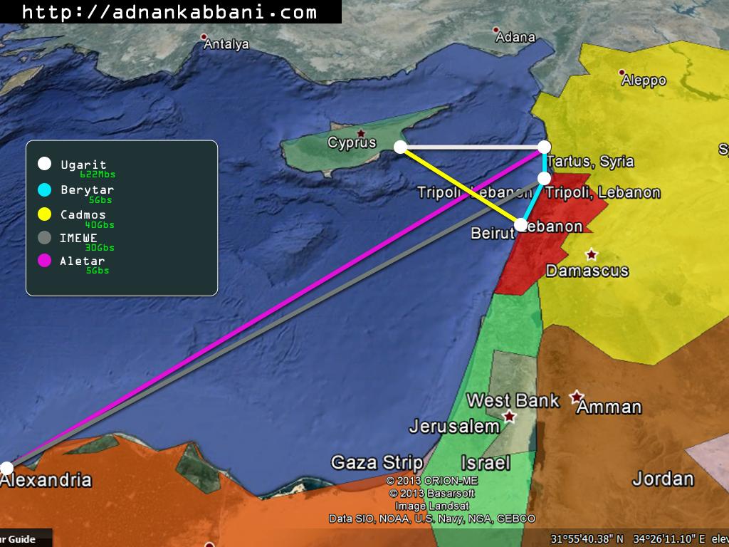 Lebanon internet