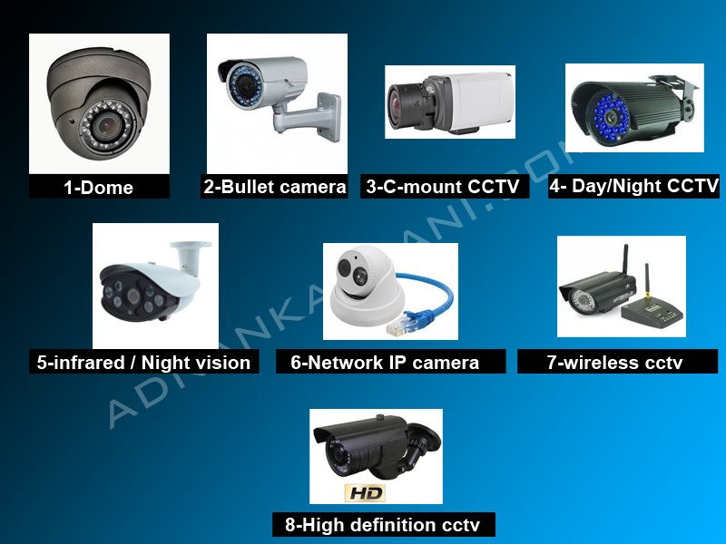 Different kind of CCTV cameras